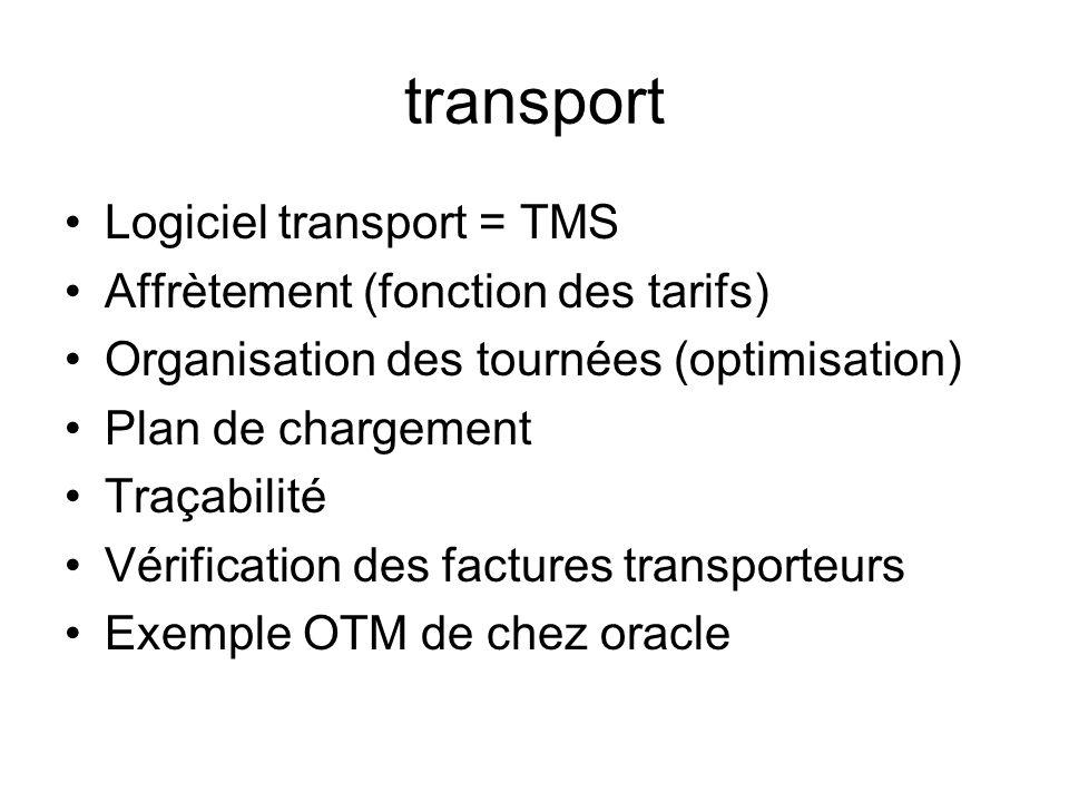 transport Logiciel transport = TMS Affrètement (fonction des tarifs)