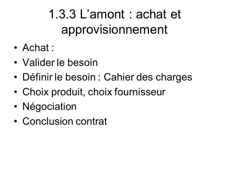 1.3.3 L'amont : achat et approvisionnement
