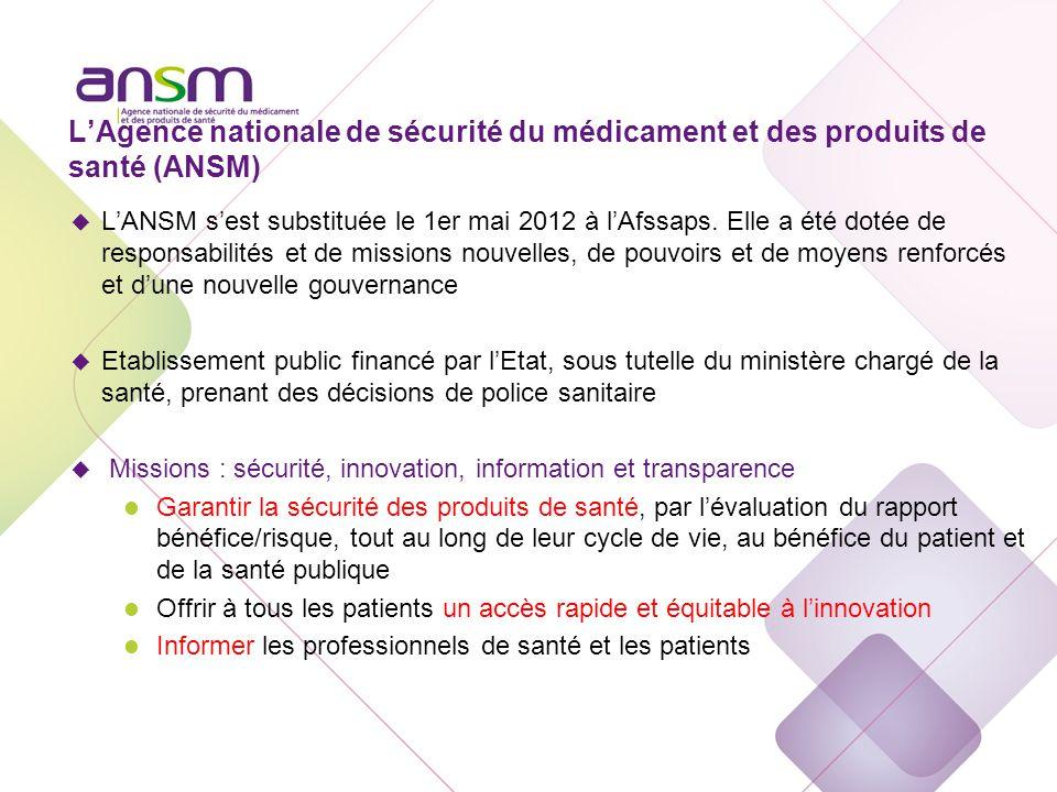 Surveillance du marché Visa de publicité pour certains DM