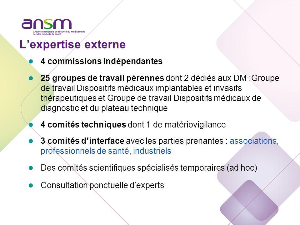 L'organisation de l'ANSM : Les directions produit