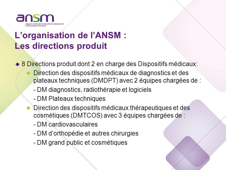 L'organisation de l'ANSM Les directions métiers