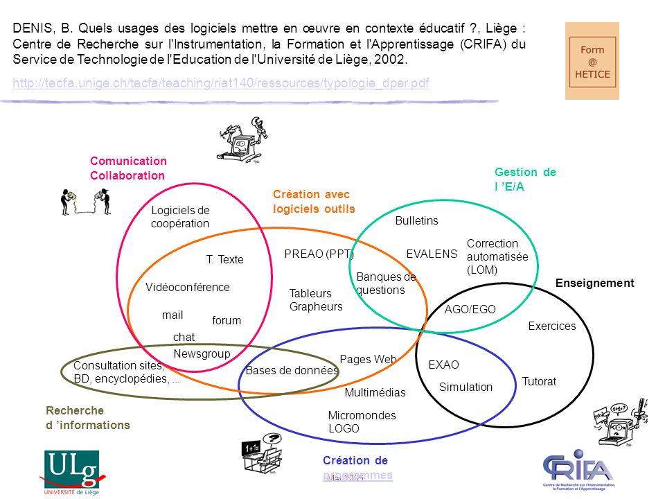 DENIS, B. Quels usages des logiciels mettre en œuvre en contexte éducatif , Liège : Centre de Recherche sur l Instrumentation, la Formation et l Apprentissage (CRIFA) du Service de Technologie de l Education de l Université de Liège, 2002.