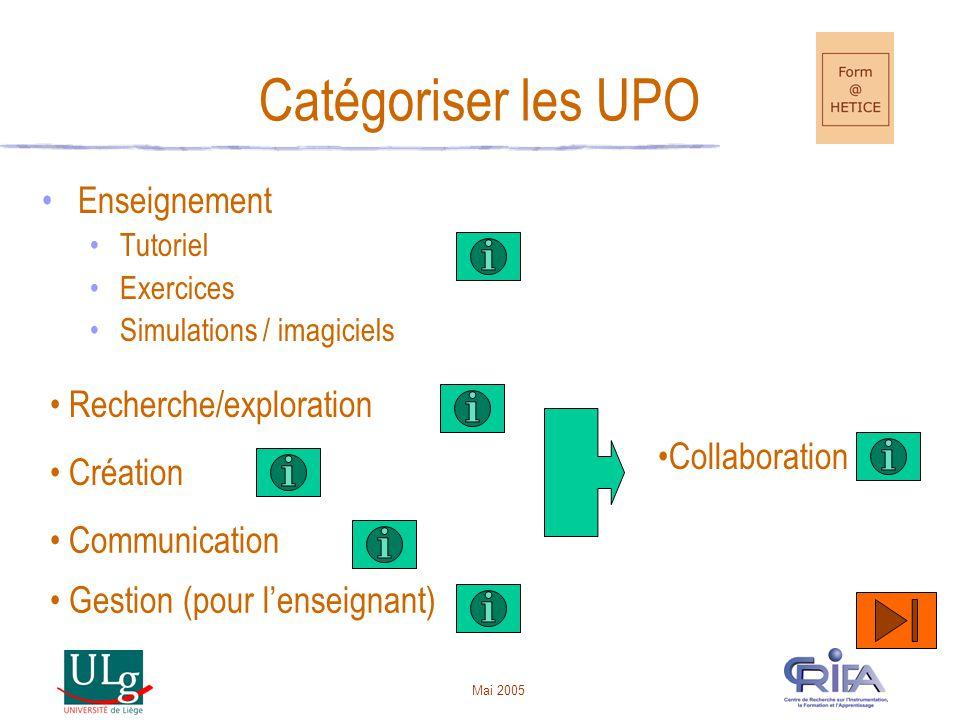 Catégoriser les UPO Enseignement Recherche/exploration Collaboration