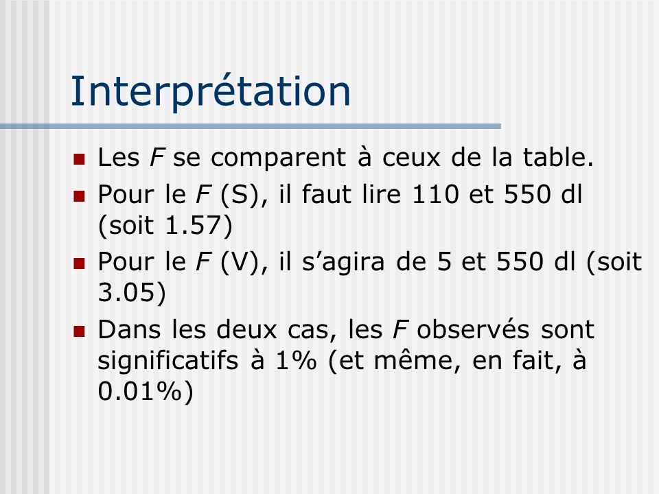 Interprétation Les F se comparent à ceux de la table.