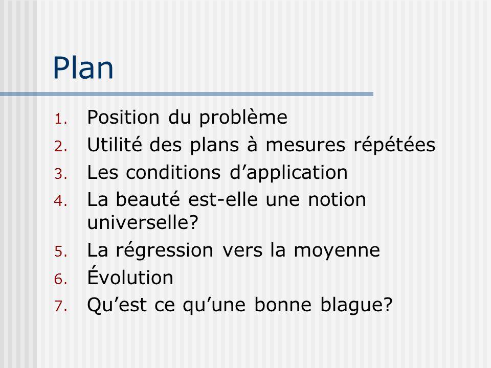 Plan Position du problème Utilité des plans à mesures répétées