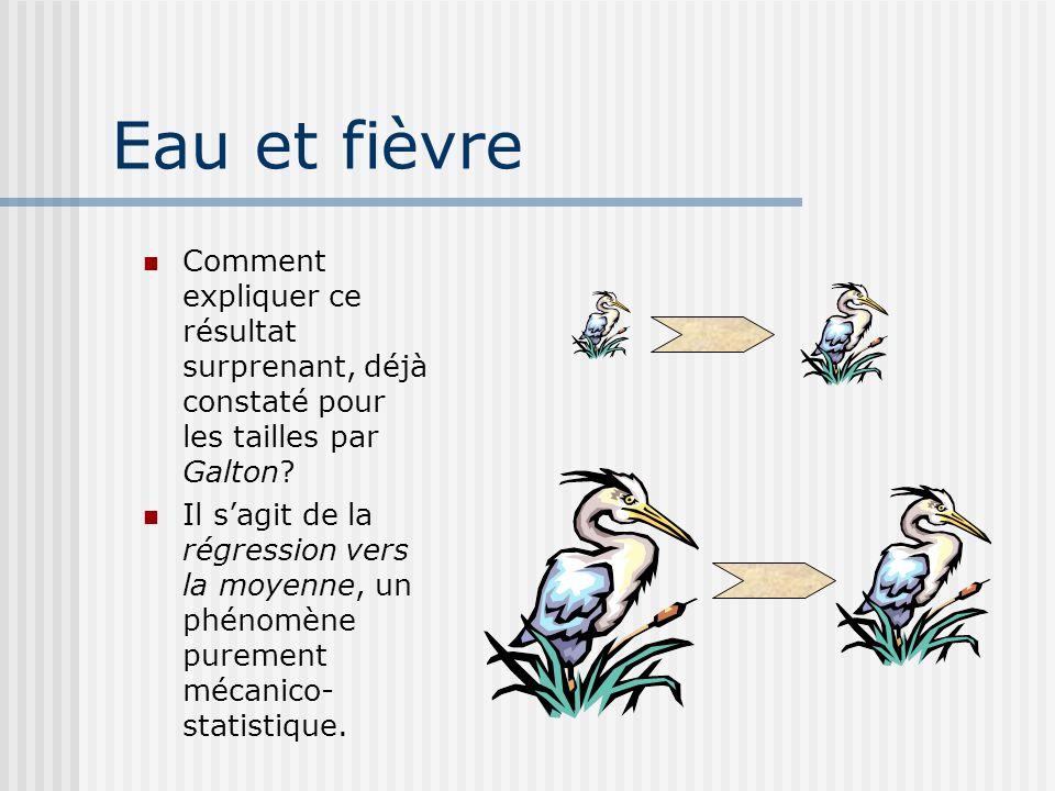 Eau et fièvre Comment expliquer ce résultat surprenant, déjà constaté pour les tailles par Galton