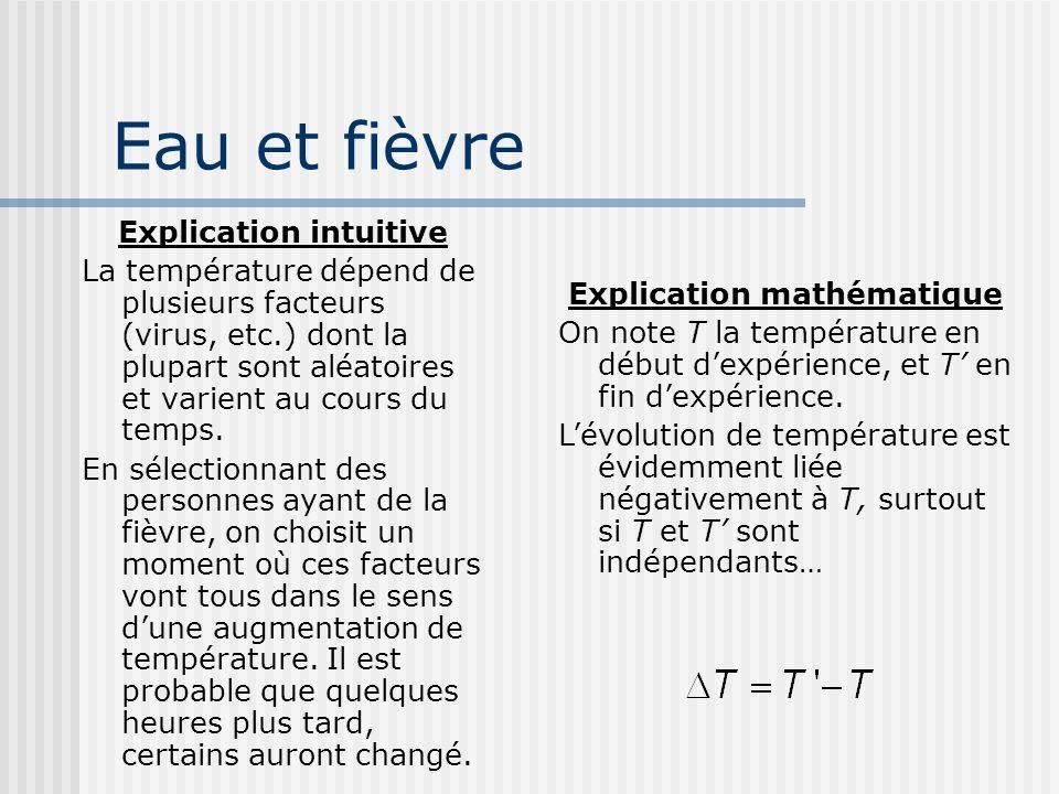 Explication intuitive Explication mathématique