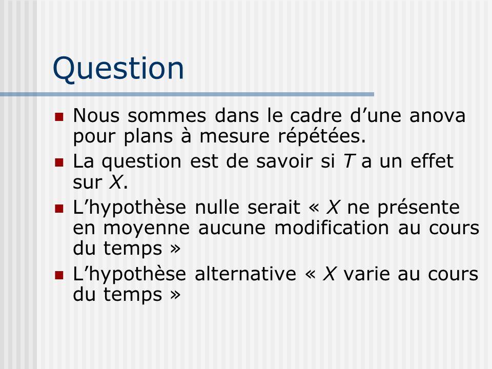 Question Nous sommes dans le cadre d'une anova pour plans à mesure répétées. La question est de savoir si T a un effet sur X.