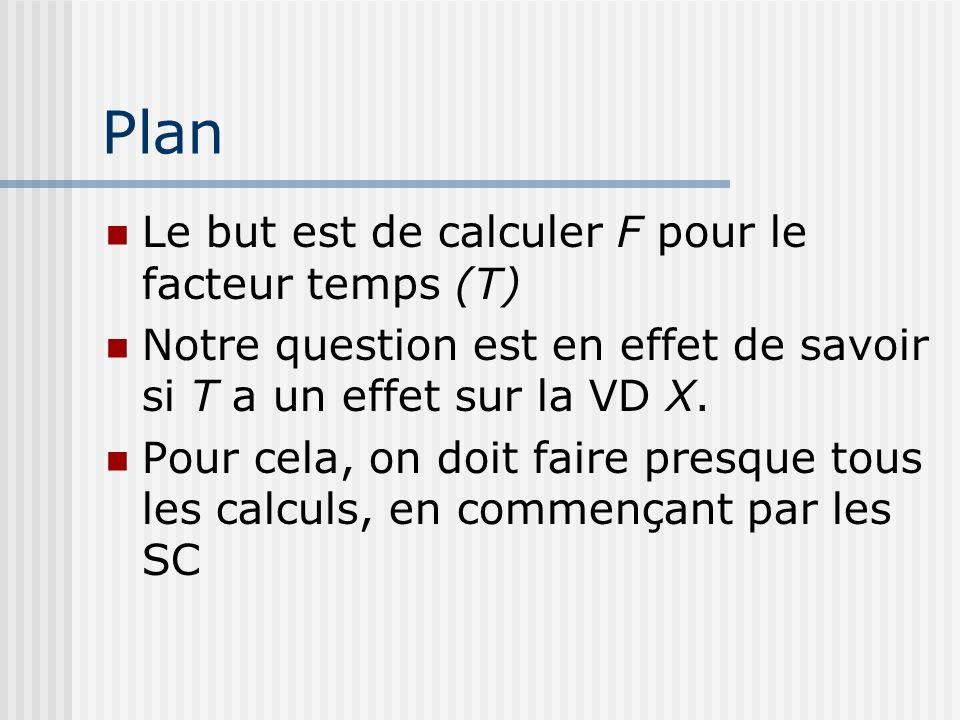 Plan Le but est de calculer F pour le facteur temps (T)