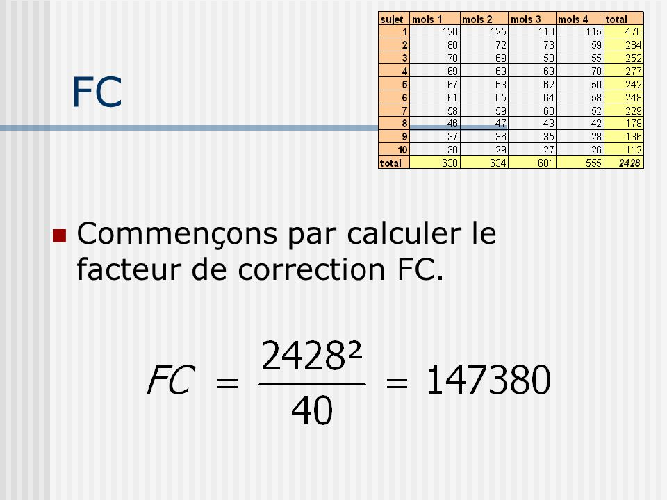 FC Commençons par calculer le facteur de correction FC.