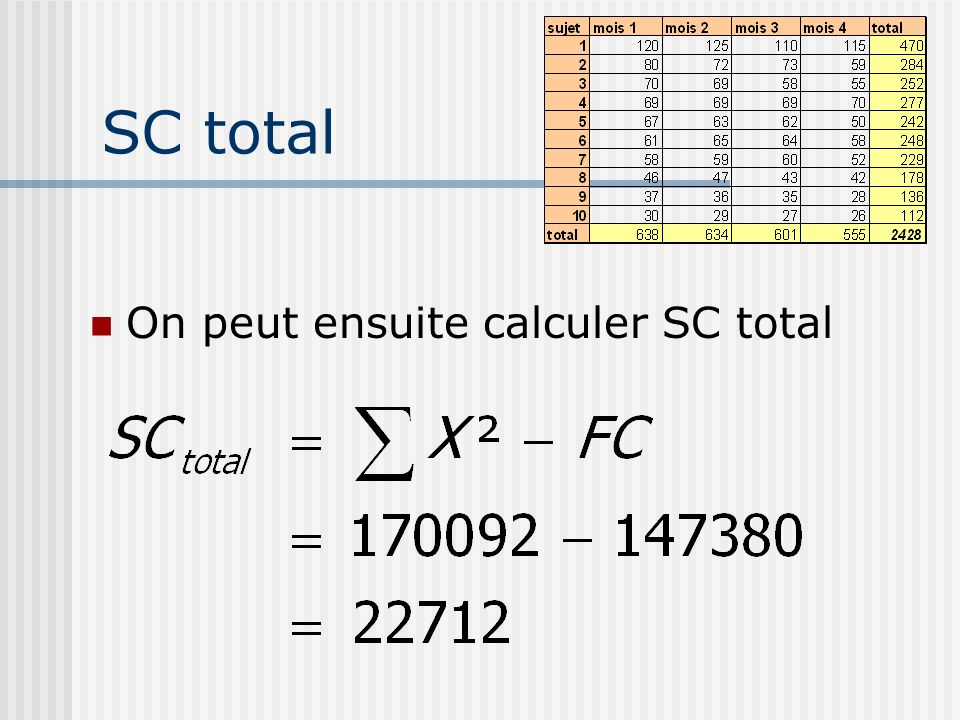 SC total On peut ensuite calculer SC total