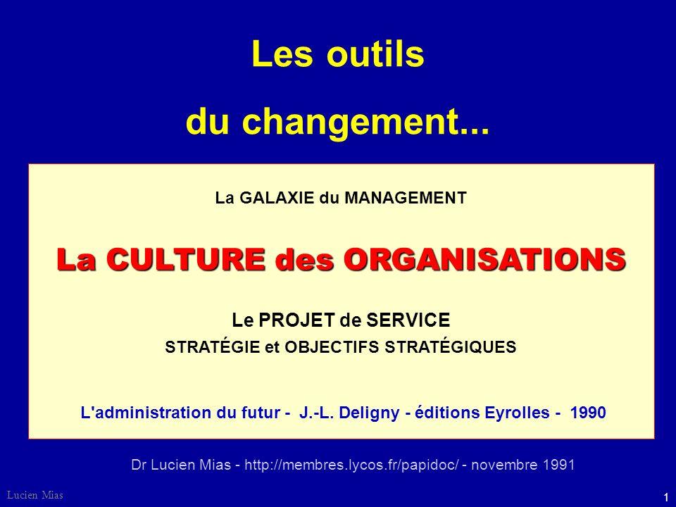 Les outils du changement...