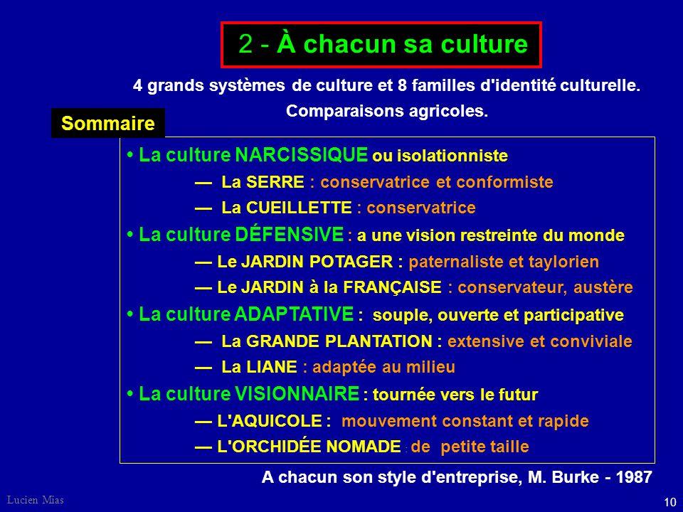 2 - À chacun sa culture Sommaire