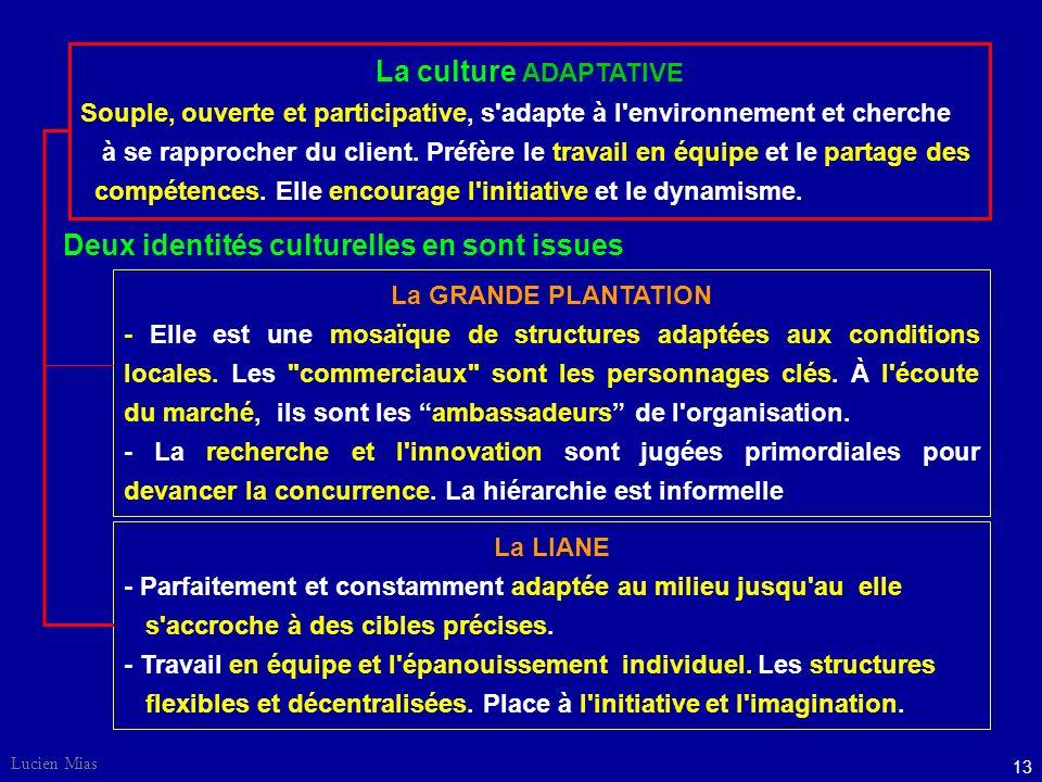 Deux identités culturelles en sont issues