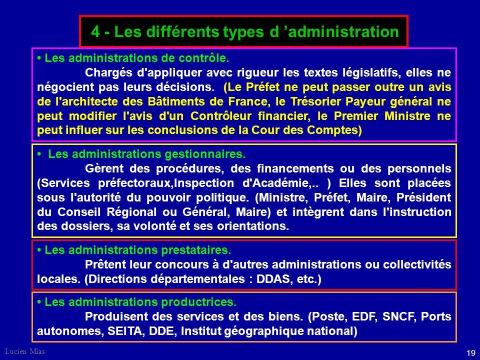 4 - Les différents types d 'administration