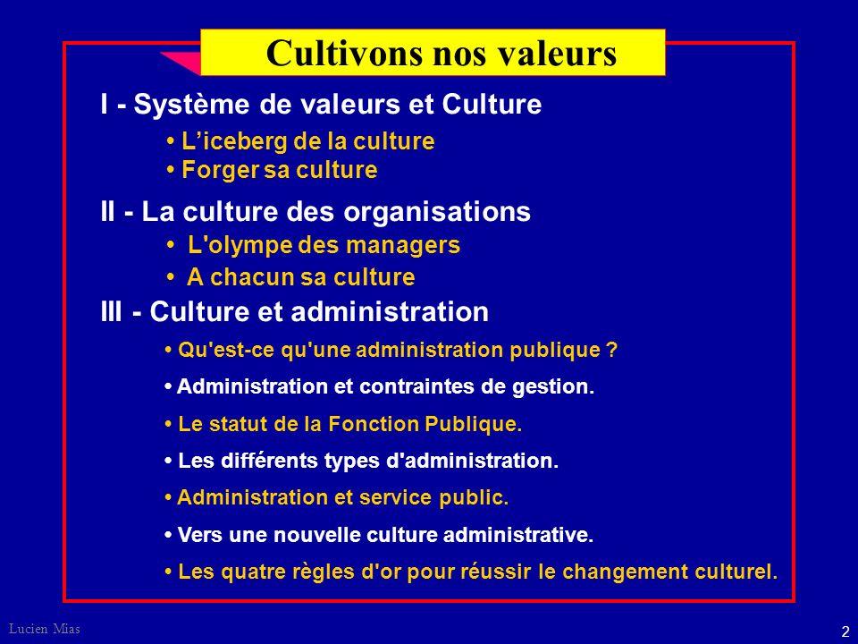 Cultivons nos valeurs I - Système de valeurs et Culture