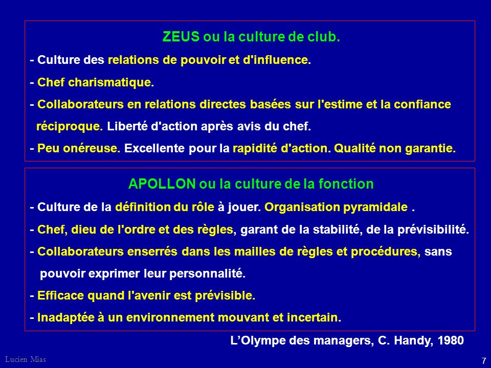 ZEUS ou la culture de club. APOLLON ou la culture de la fonction