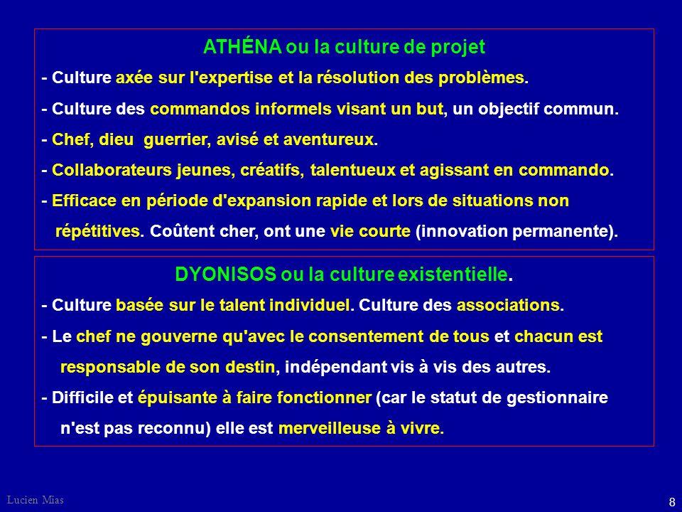 ATHÉNA ou la culture de projet DYONISOS ou la culture existentielle.