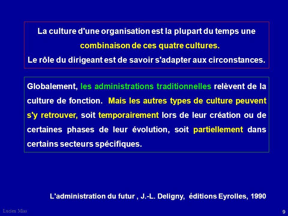 La culture d une organisation est la plupart du temps une