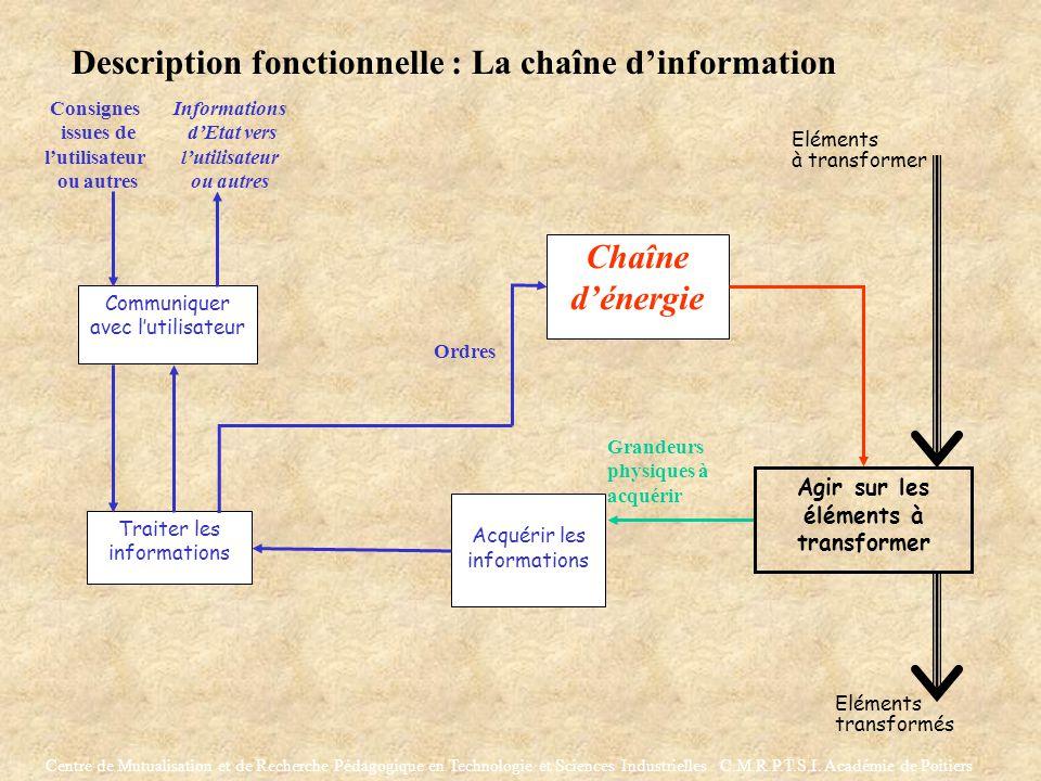 Description fonctionnelle : La chaîne d'information