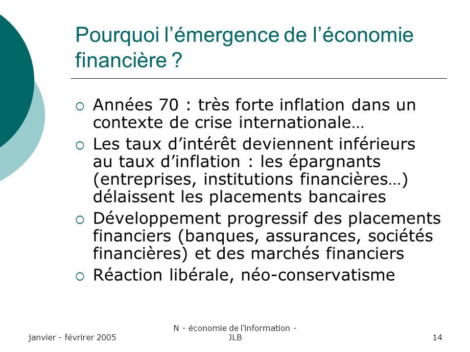 Pourquoi l'émergence de l'économie financière