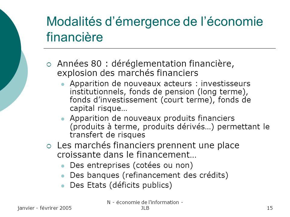 Modalités d'émergence de l'économie financière