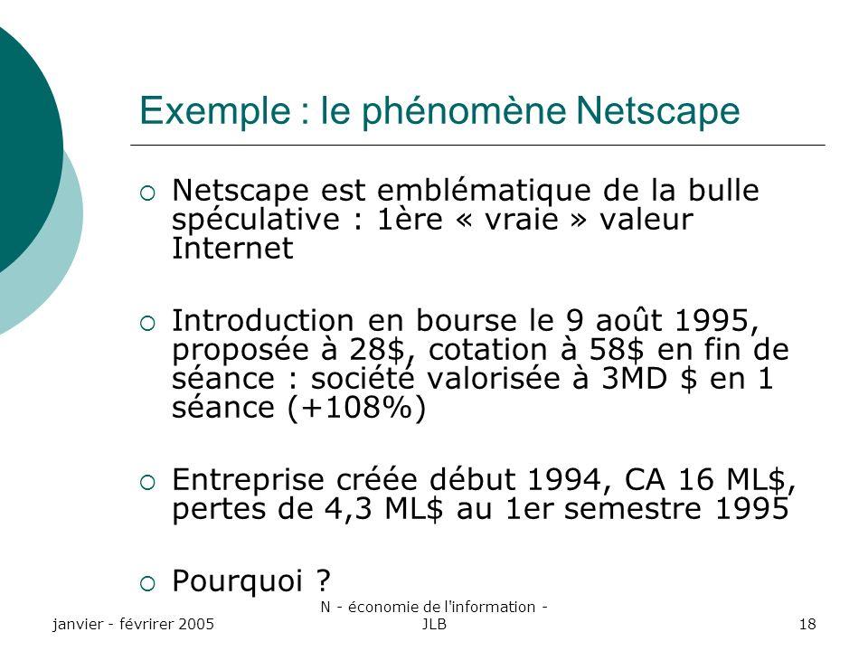 Exemple : le phénomène Netscape