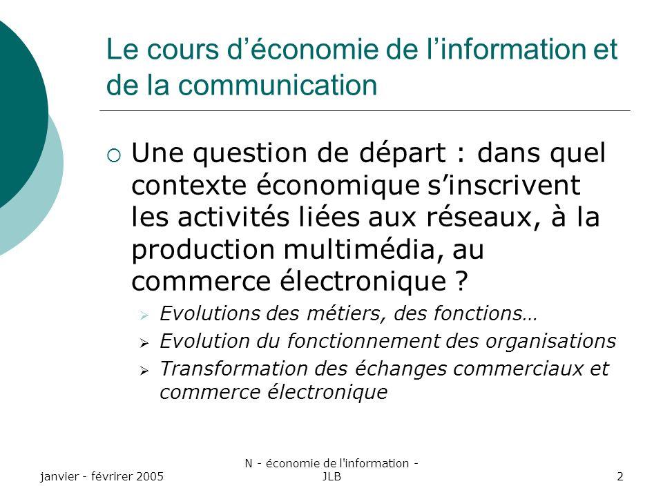 Le cours d'économie de l'information et de la communication