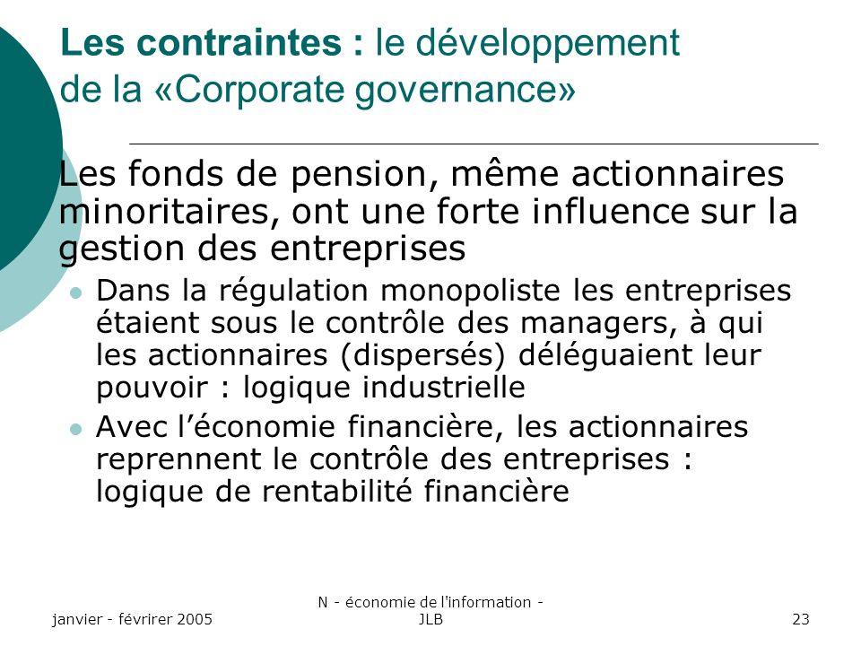 Les contraintes : le développement de la «Corporate governance»