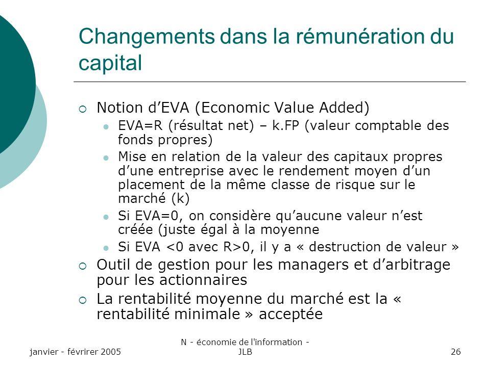 Changements dans la rémunération du capital