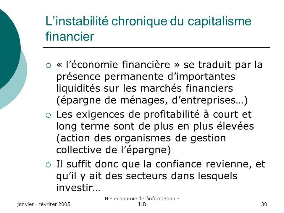 L'instabilité chronique du capitalisme financier