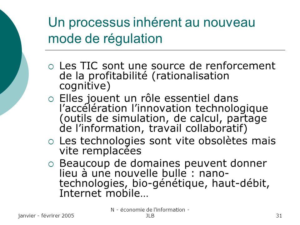 Un processus inhérent au nouveau mode de régulation