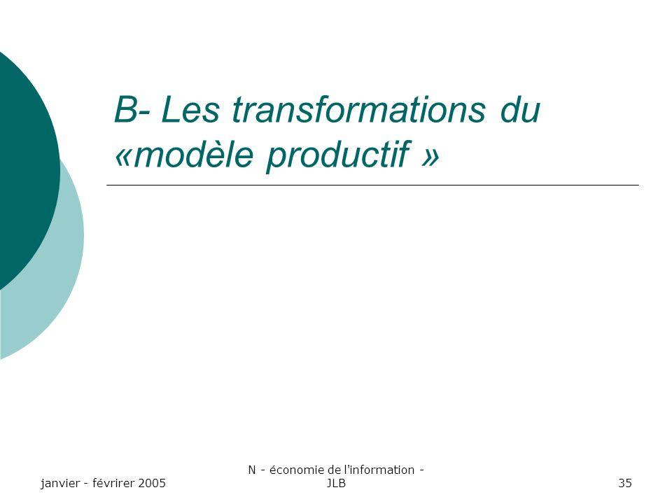 B- Les transformations du «modèle productif »