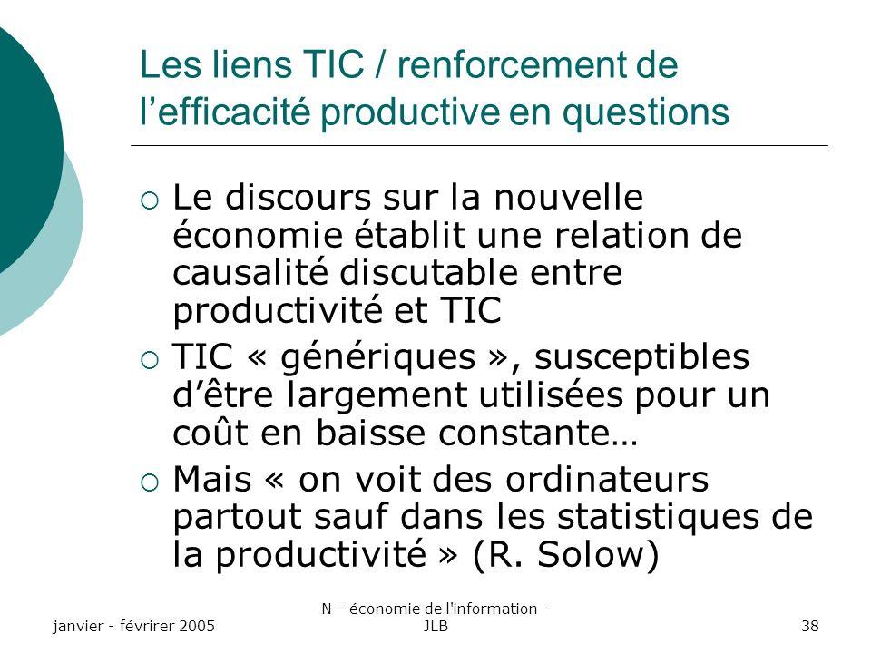 Les liens TIC / renforcement de l'efficacité productive en questions