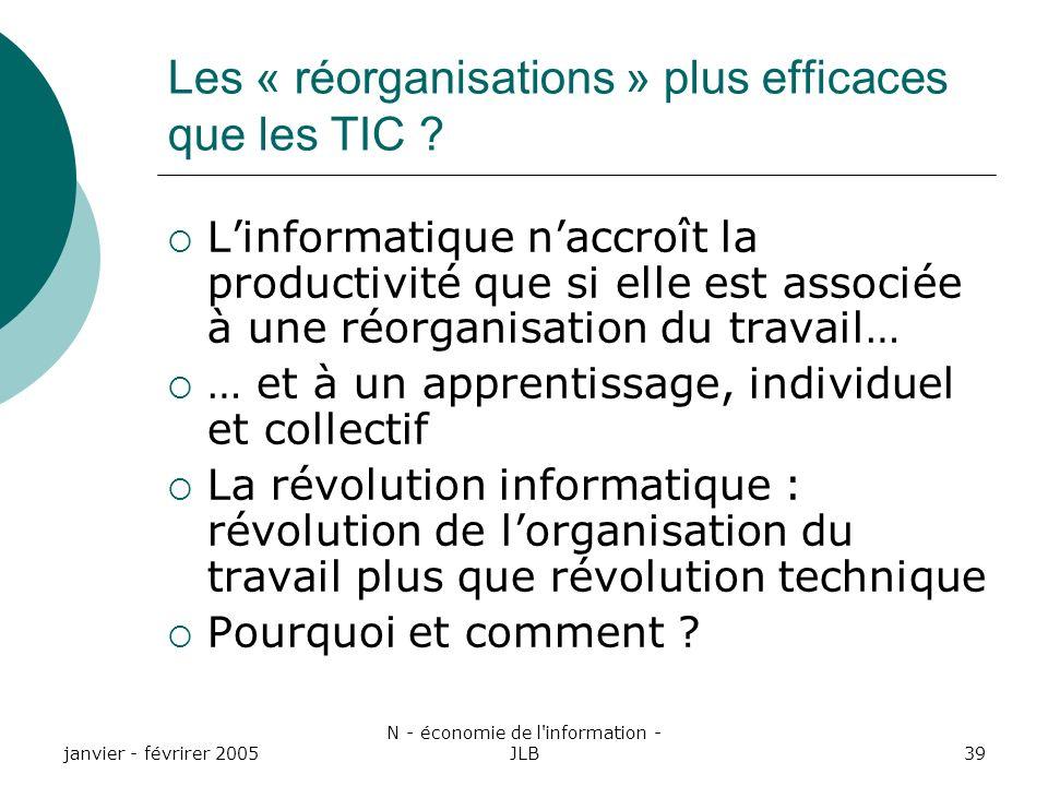 Les « réorganisations » plus efficaces que les TIC