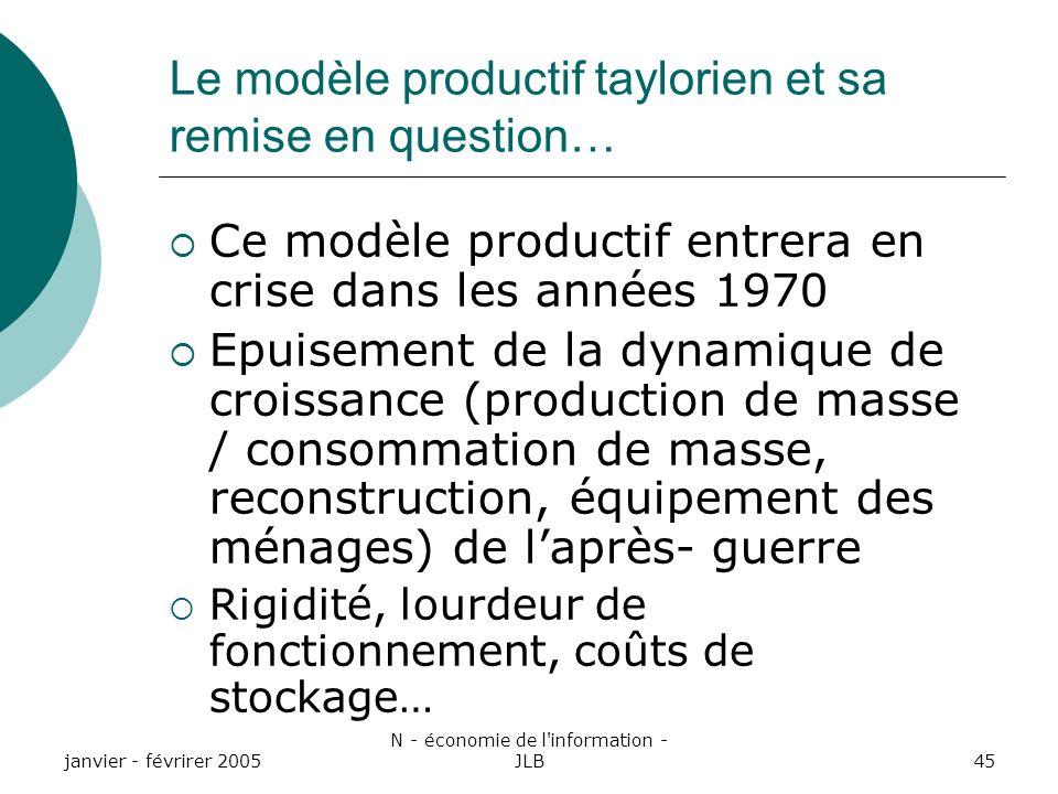 Le modèle productif taylorien et sa remise en question…