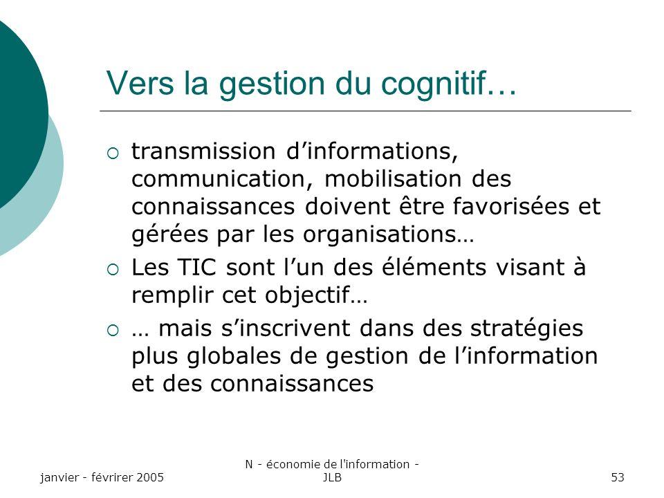 Vers la gestion du cognitif…