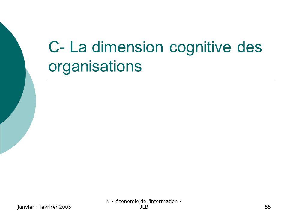 C- La dimension cognitive des organisations