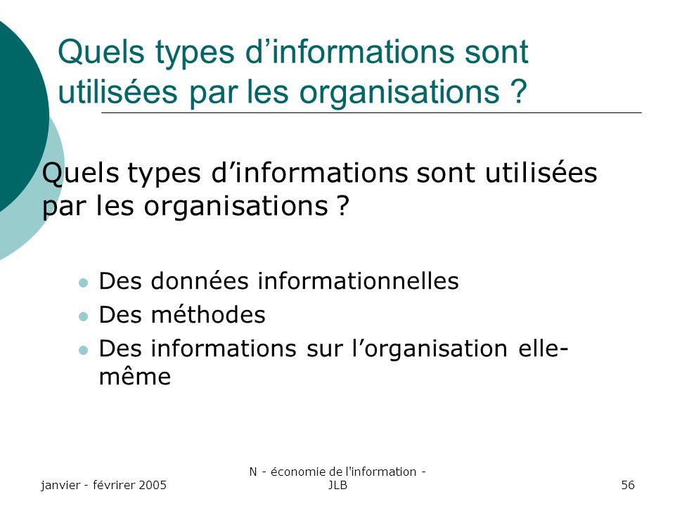 Quels types d'informations sont utilisées par les organisations