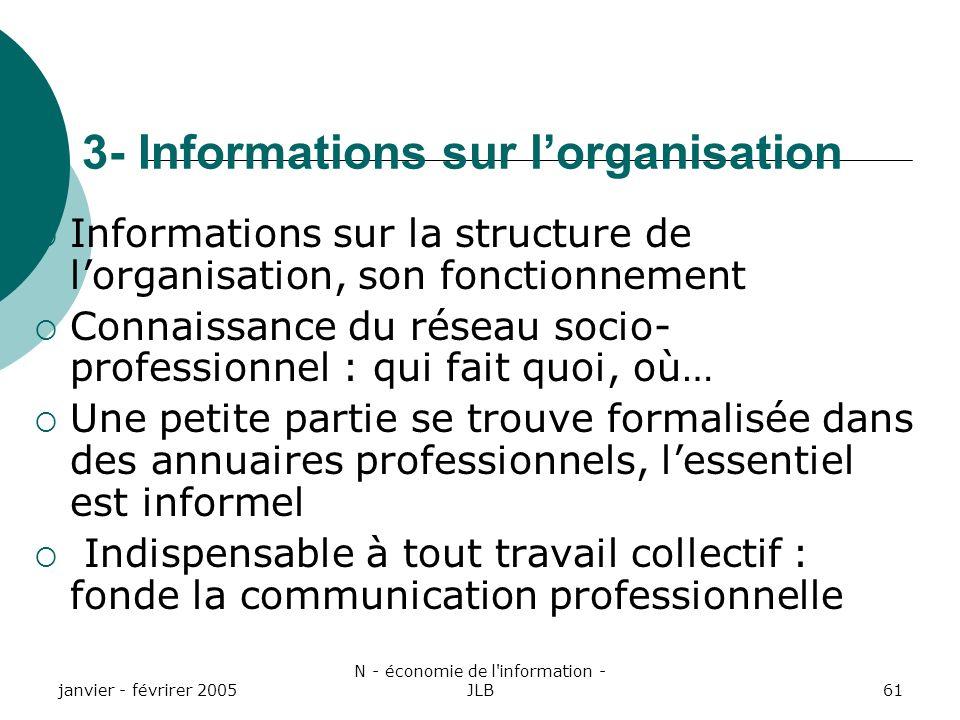 3- Informations sur l'organisation