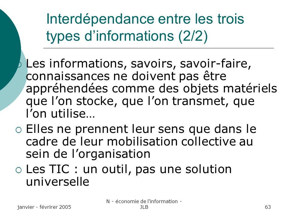 Interdépendance entre les trois types d'informations (2/2)
