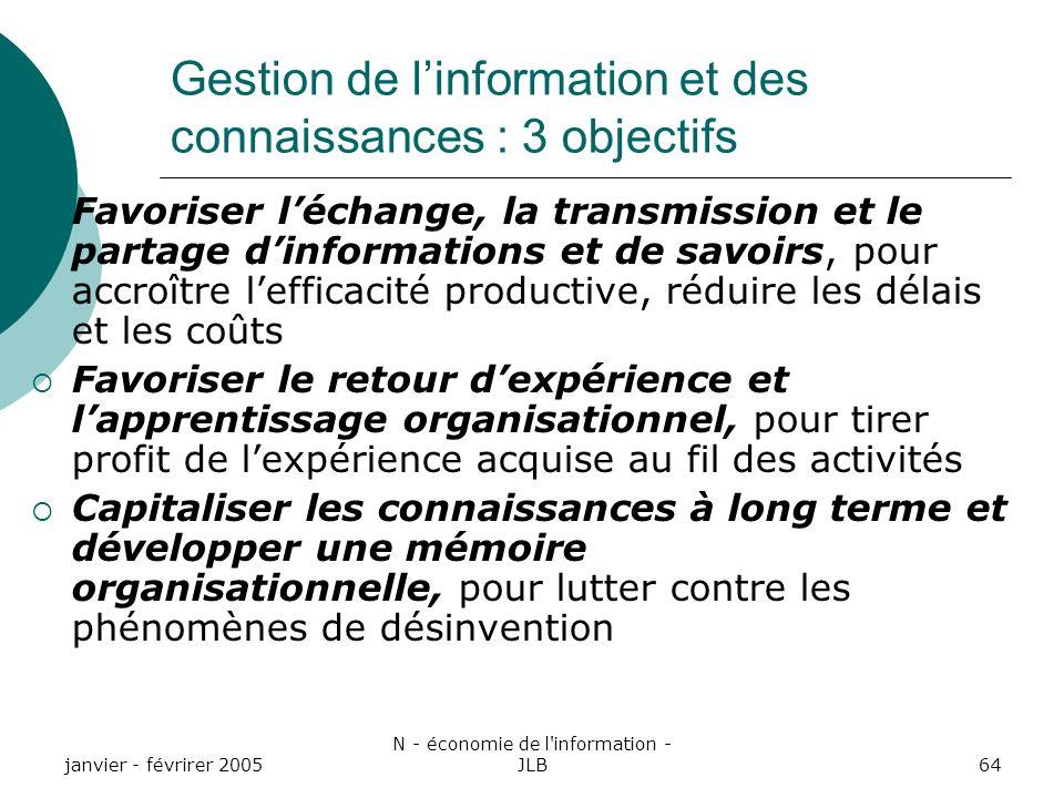 Gestion de l'information et des connaissances : 3 objectifs