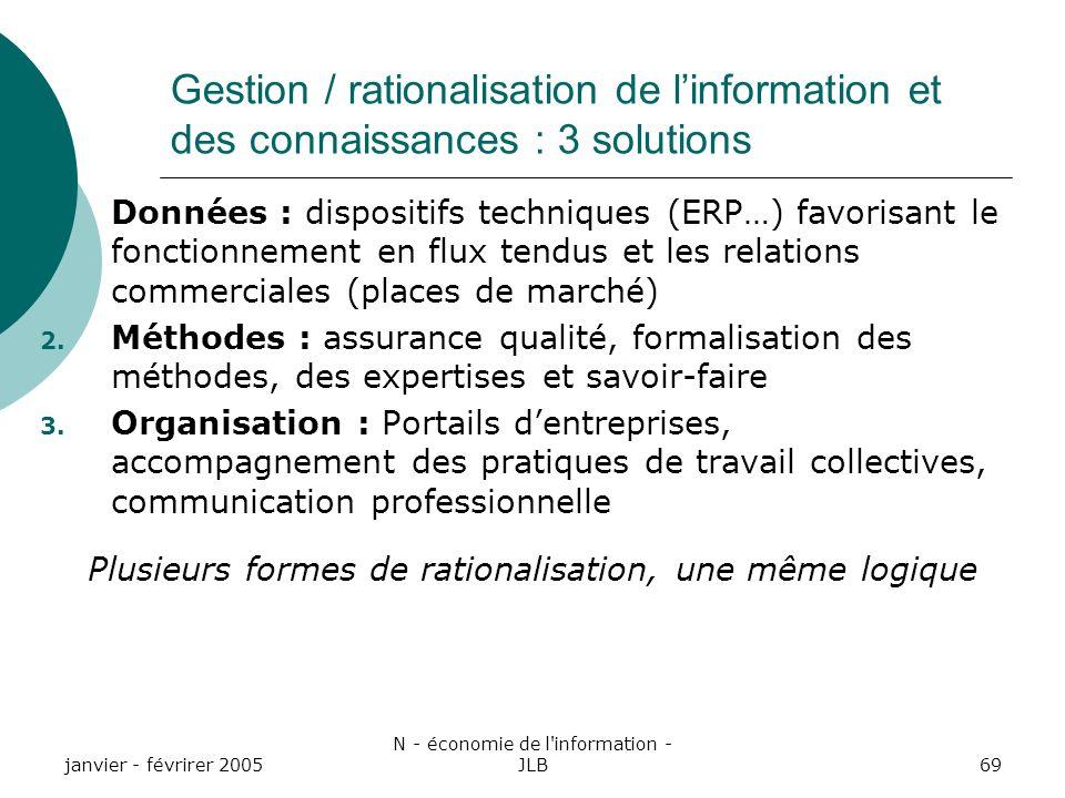 Gestion / rationalisation de l'information et des connaissances : 3 solutions