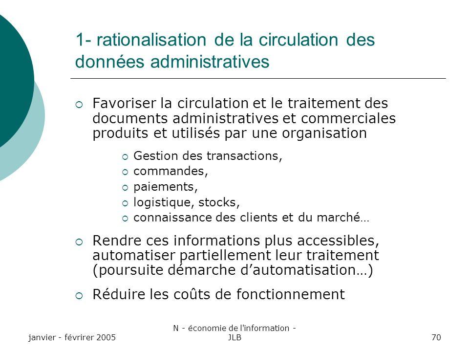 1- rationalisation de la circulation des données administratives