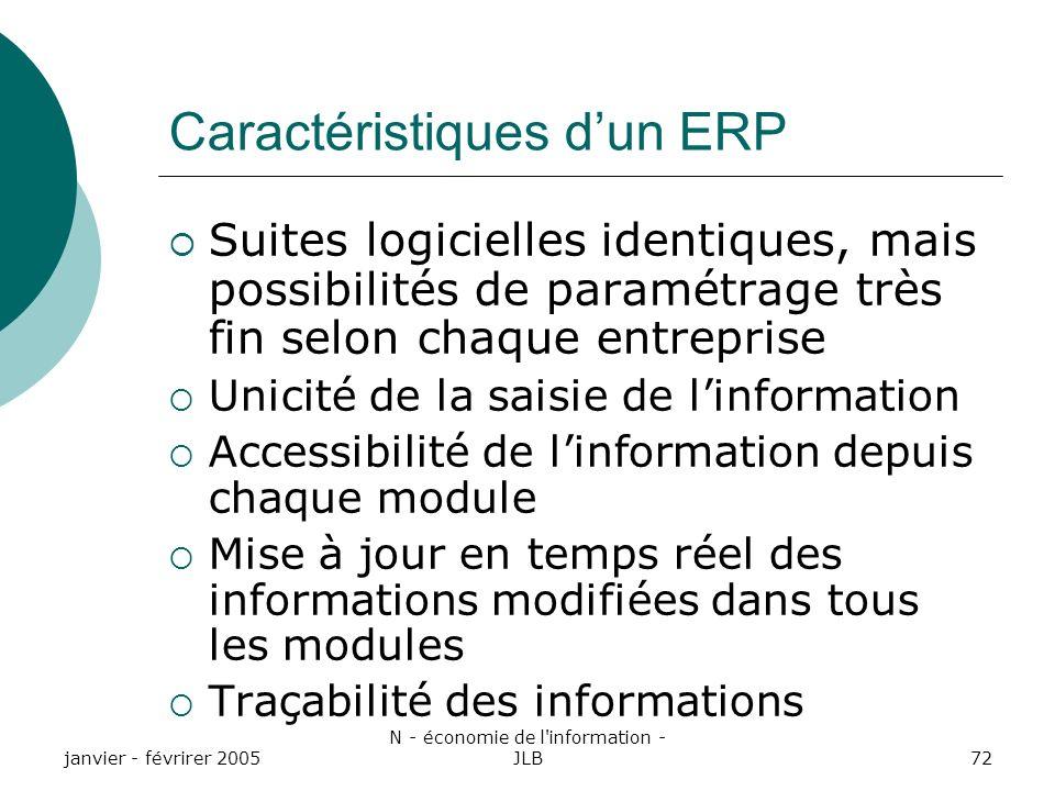 Caractéristiques d'un ERP