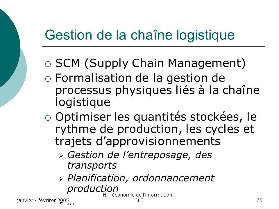 Gestion de la chaîne logistique