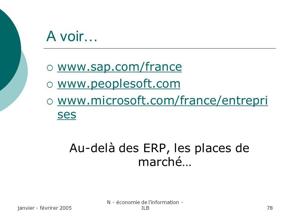 A voir… www.sap.com/france www.peoplesoft.com
