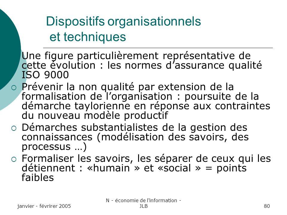 Dispositifs organisationnels et techniques