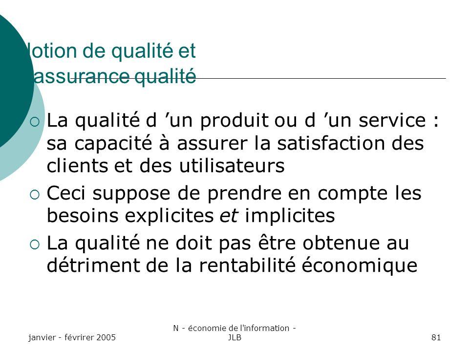 Notion de qualité et d'assurance qualité