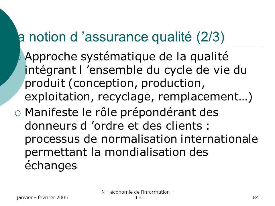 La notion d 'assurance qualité (2/3)
